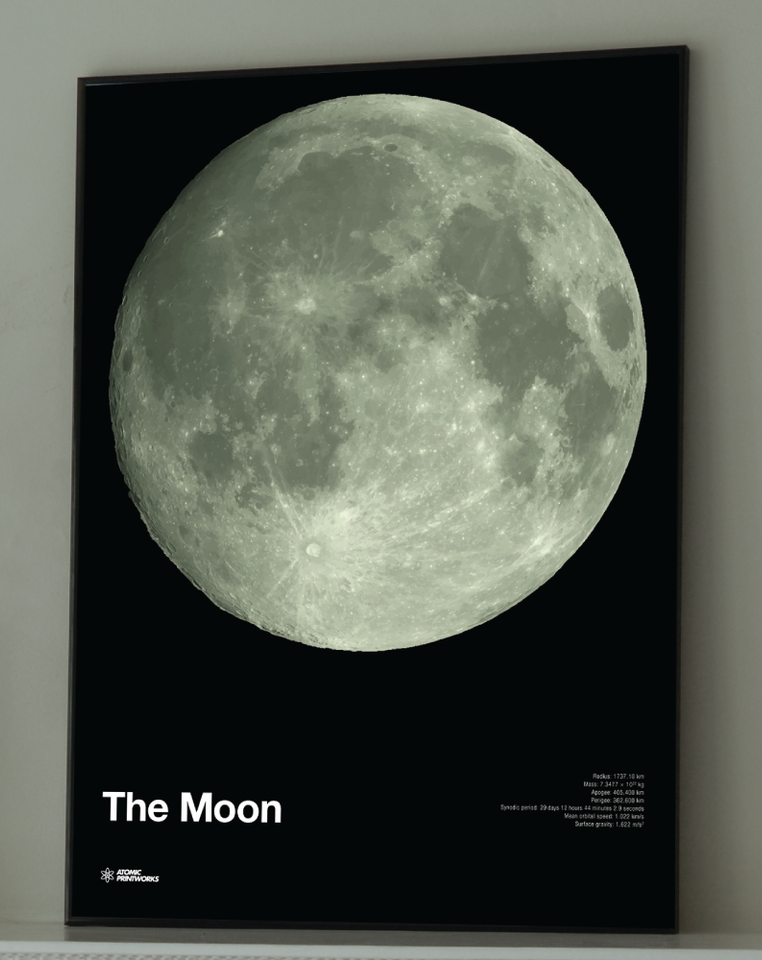 Moon, The [POSTER]