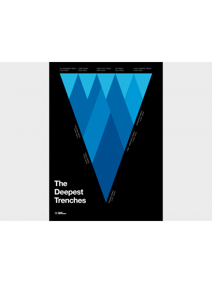The Deepest Trenches Poster