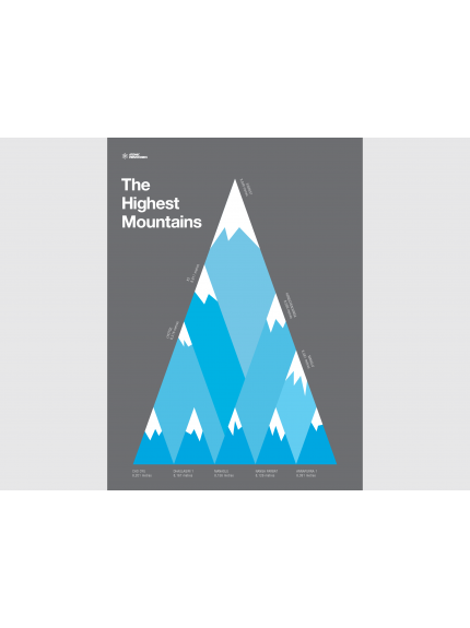 The Highest Mountains Poster